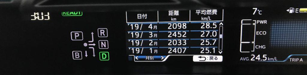 燃費2019年1月~4月