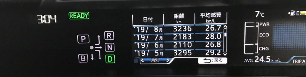 燃費2019年5月~8月