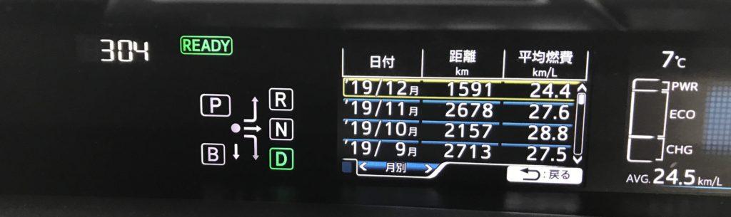 燃費2019年9月~12月