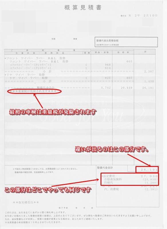プリウス50系車検見積もり詳細2