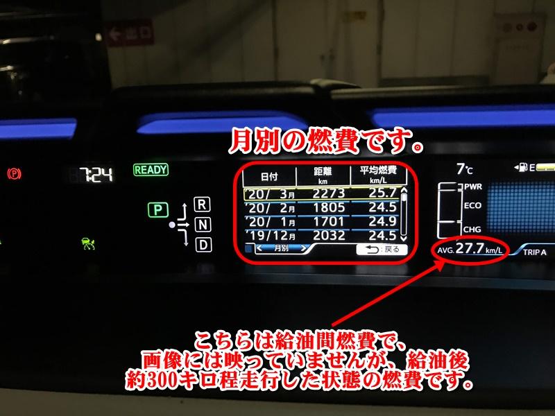 2020年1月から3月までのプリウス50系前期型の燃費