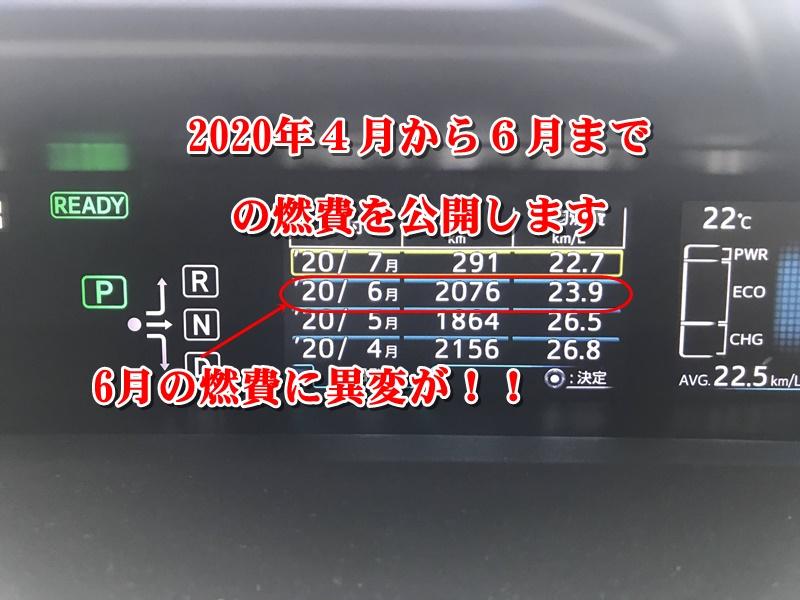 2020年4月から6月までの燃費を公開!6月の燃費がちょっと・・