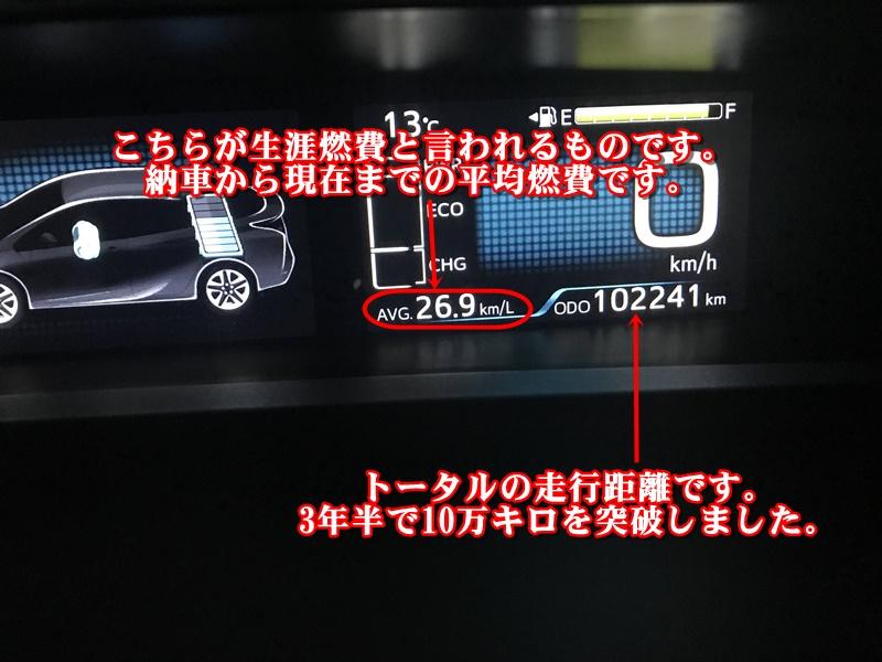 プリウス50系10万キロでの生涯燃費